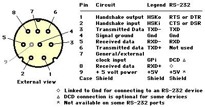 8 pin mini din wiring diagram classic mac ports  classic mac ports